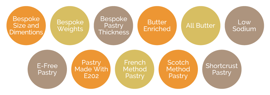 Bespoke Professional Pastry Highlights